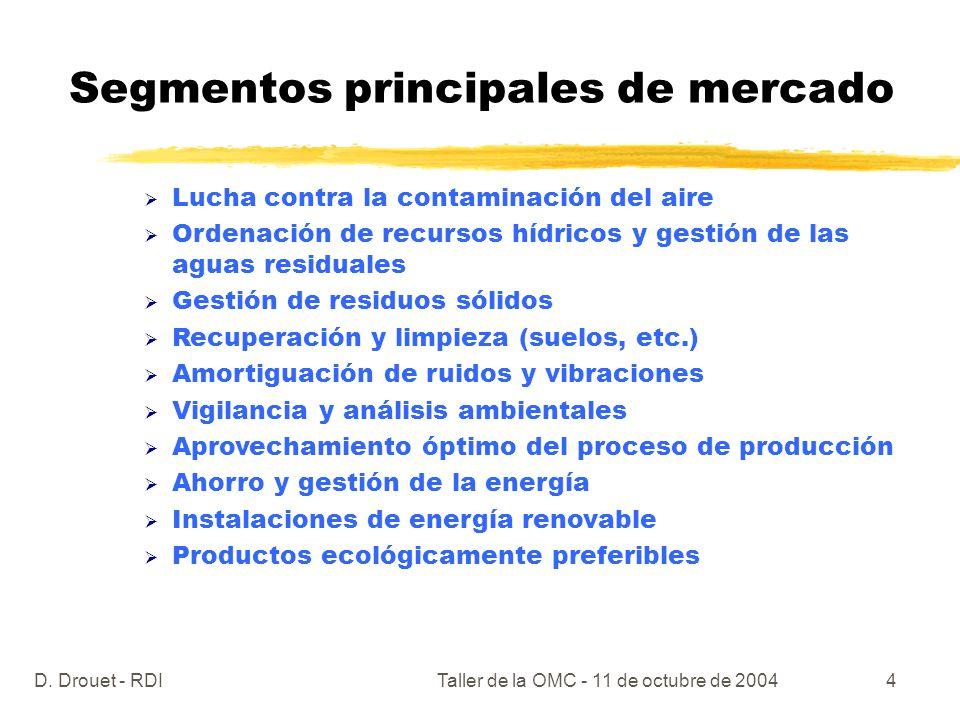 D. Drouet - RDITaller de la OMC - 11 de octubre de 20044 Segmentos principales de mercado Lucha contra la contaminación del aire Ordenación de recurso