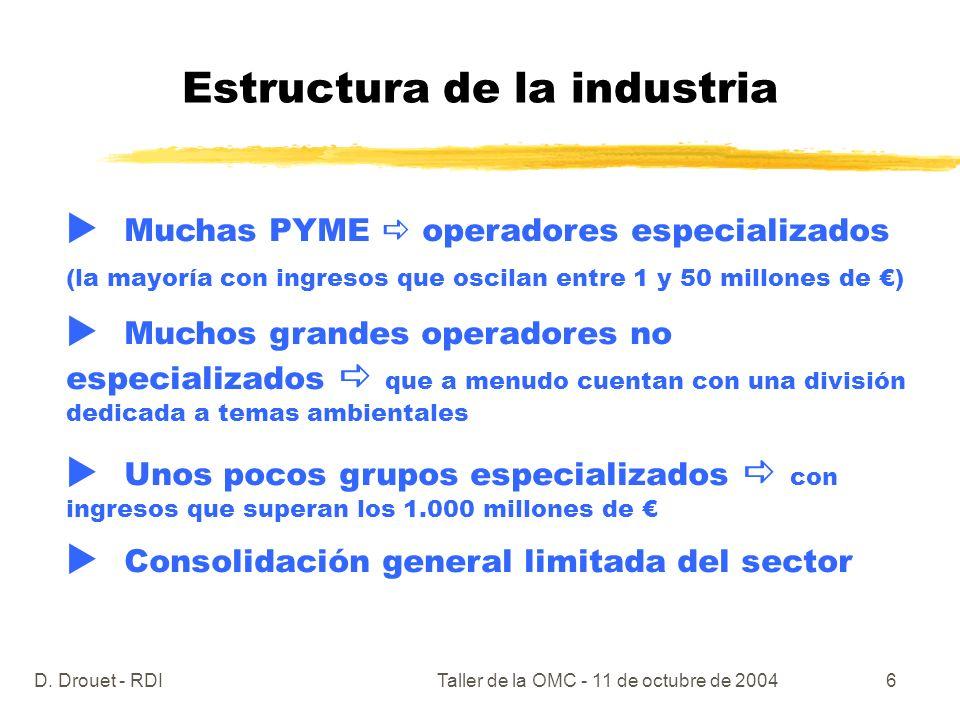 D. Drouet - RDITaller de la OMC - 11 de octubre de 20046 Estructura de la industria Muchas PYME operadores especializados (la mayoría con ingresos que