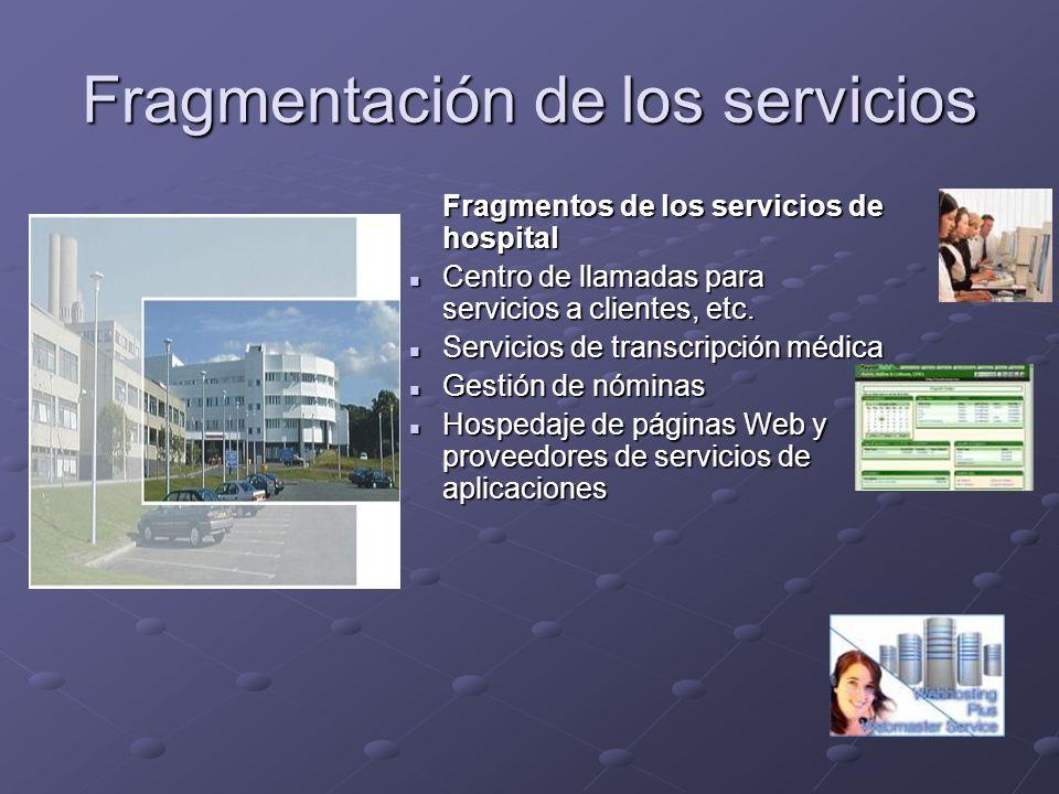 Fragmentación de los servicios Fragmentos de los servicios de hospital Centro de llamadas para servicios a clientes, etc. Servicios de transcripción m