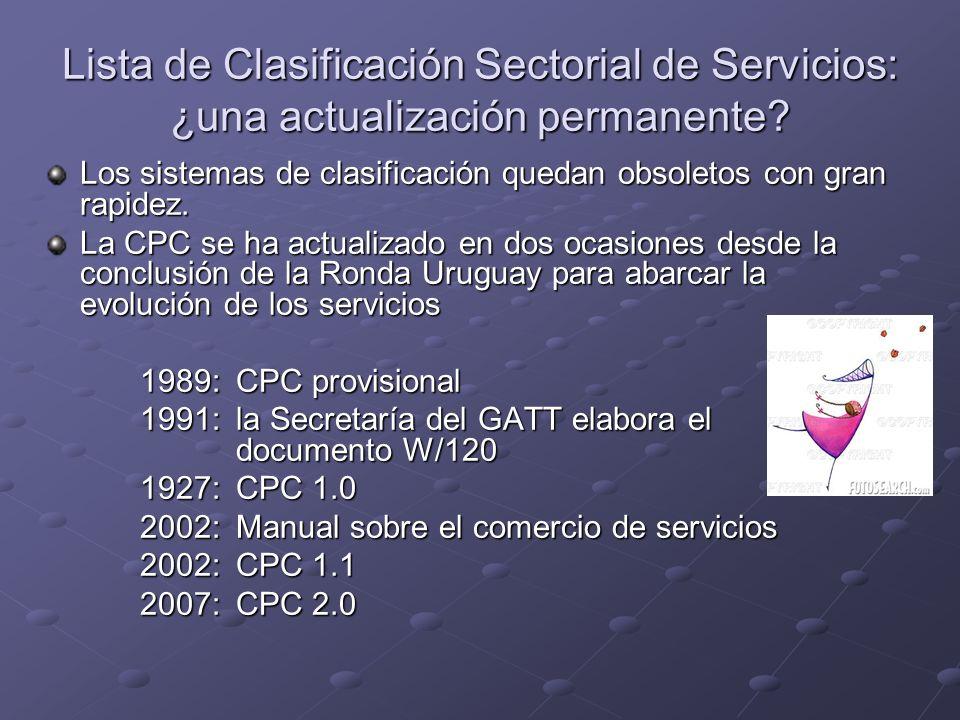 Lista de Clasificación Sectorial de Servicios: ¿una actualización permanente? Los sistemas de clasificación quedan obsoletos con gran rapidez. La CPC
