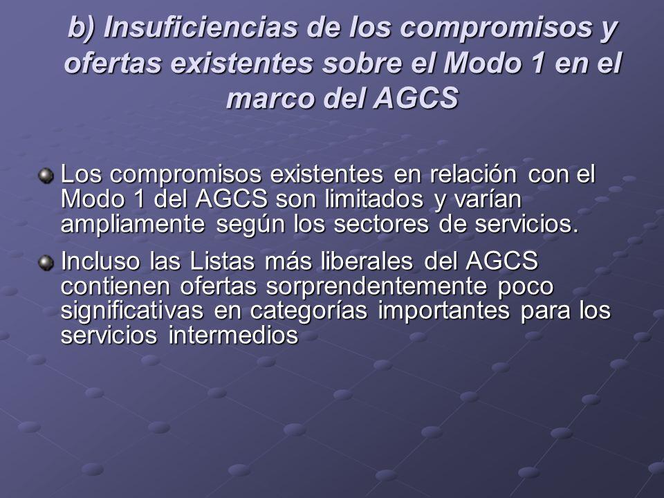 b) Insuficiencias de los compromisos y ofertas existentes sobre el Modo 1 en el marco del AGCS Los compromisos existentes en relación con el Modo 1 de