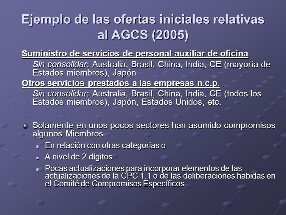 Ejemplo de las ofertas iniciales relativas al AGCS (2005) Suministro de servicios de personal auxiliar de oficina Sin consolidar: Australia, Brasil, C