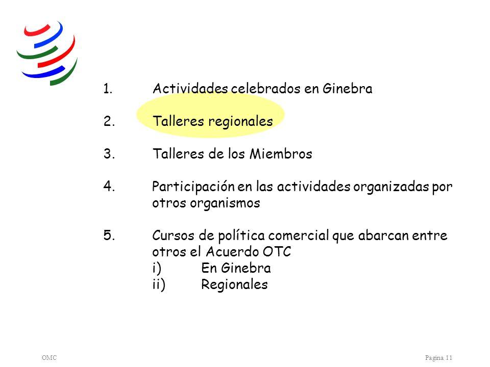 OMCPagina 11 1.Actividades celebrados en Ginebra 2.Talleres regionales 3.Talleres de los Miembros 4.Participación en las actividades organizadas por otros organismos 5.Cursos de política comercial que abarcan entre otros el Acuerdo OTC i)En Ginebra ii)Regionales