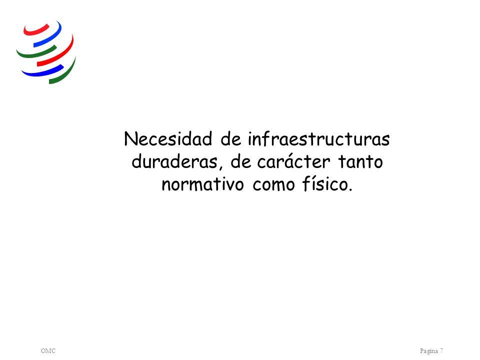 OMCPagina 7 Necesidad de infraestructuras duraderas, de carácter tanto normativo como físico.