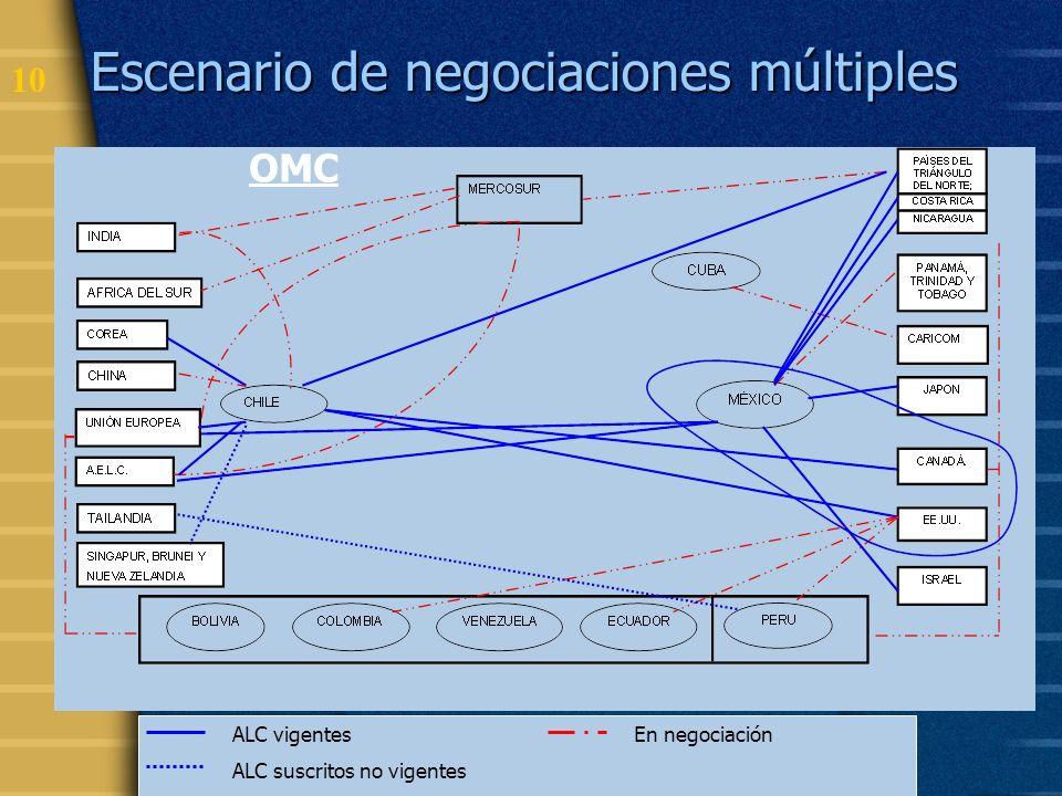11 Evolución del comercio intrarregional Evolución del comercio intrarregional Nueva Fase de Crecimiento.