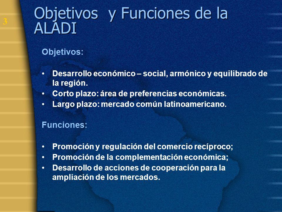 4 Los Principios de la ALADI PLURALISMO: integración por encima de diversidad política y económica.