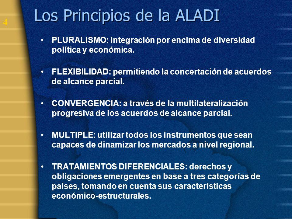 5 Categorías de países Países de desarrollo intermedio Países de menor desarrollo económico relativo (PMDER) Otros países miembros ArgentinaBrasilMéxico BoliviaEcuadorParaguay ChileColombiaCuba PerúUruguayVenezuela