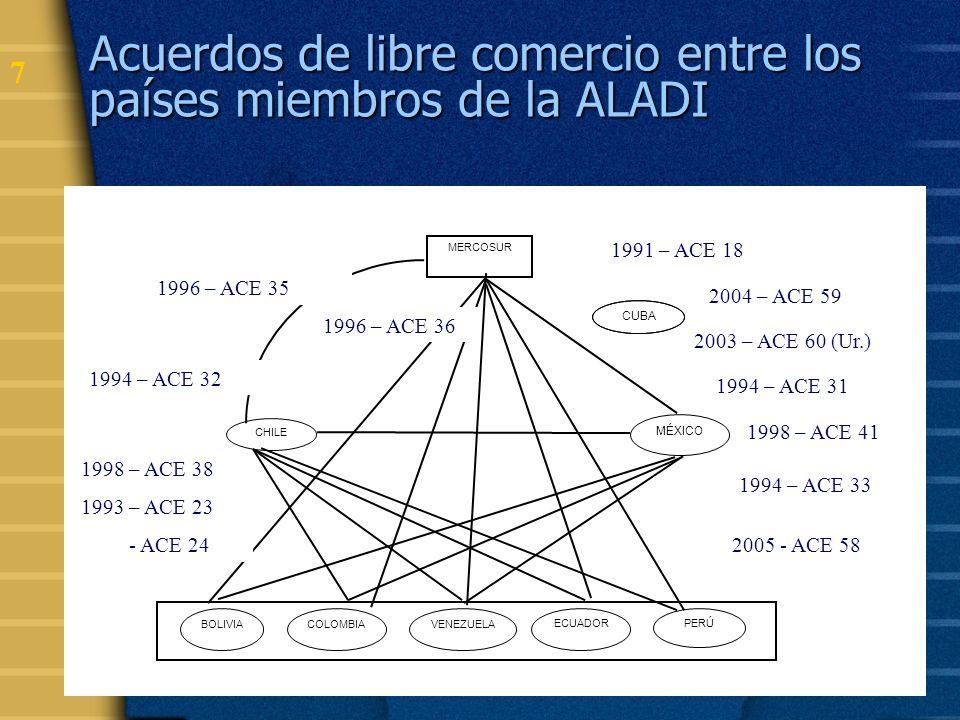 8 Acuerdos selectivos entre los países miembros de la ALADI : CHILE MÉXICO PERÚ VENEZUELA COLOMBIA BOLIVIA ECUADOR CUBA PARAGUAY BRASIL ARGENTINA URUGUAY CUBA-RESTO DE ALADI (11) MÉXICO CON ARG, BR, PAR, EC.