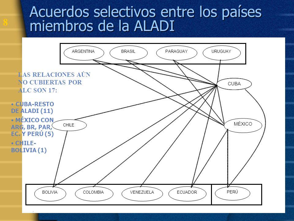 9 Acuerdos selectivos y ALC suscritos entre los países de la ALADI