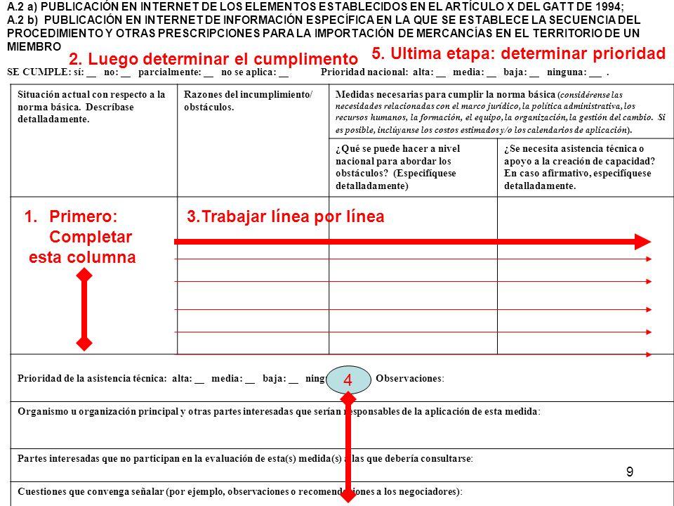 9 A.2 a) PUBLICACIÓN EN INTERNET DE LOS ELEMENTOS ESTABLECIDOS EN EL ARTÍCULO X DEL GATT DE 1994; A.2 b) PUBLICACIÓN EN INTERNET DE INFORMACIÓN ESPECÍ