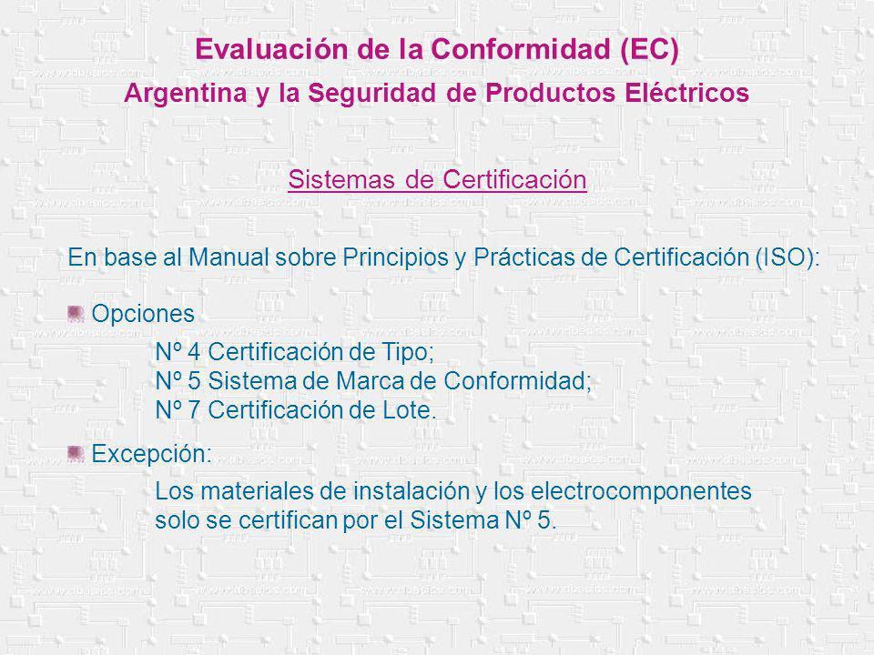 En base al Manual sobre Principios y Prácticas de Certificación (ISO): Opciones Nº 4 Certificación de Tipo; Nº 5 Sistema de Marca de Conformidad; Nº 7