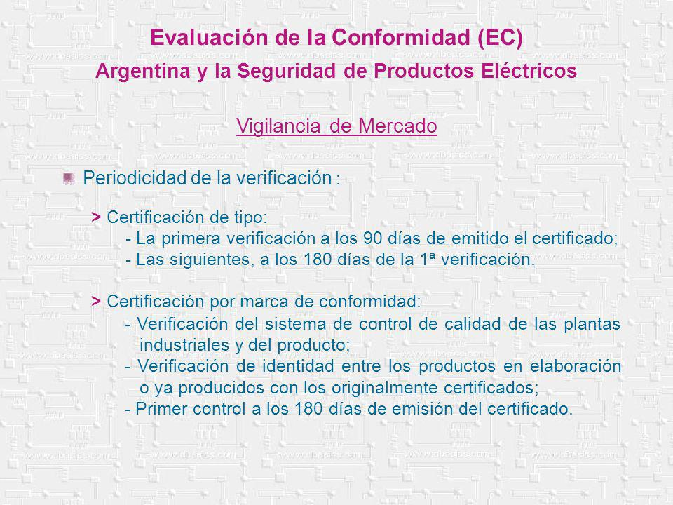 Evaluación de la Conformidad (EC) Argentina y la Seguridad de Productos Eléctricos Vigilancia de Mercado Periodicidad de la verificación : > Certifica