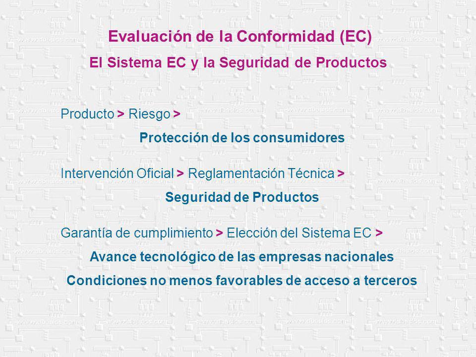 Evaluación de la Conformidad (EC) El Sistema EC y la Seguridad de Productos Producto > Riesgo > Protección de los consumidores Intervención Oficial >