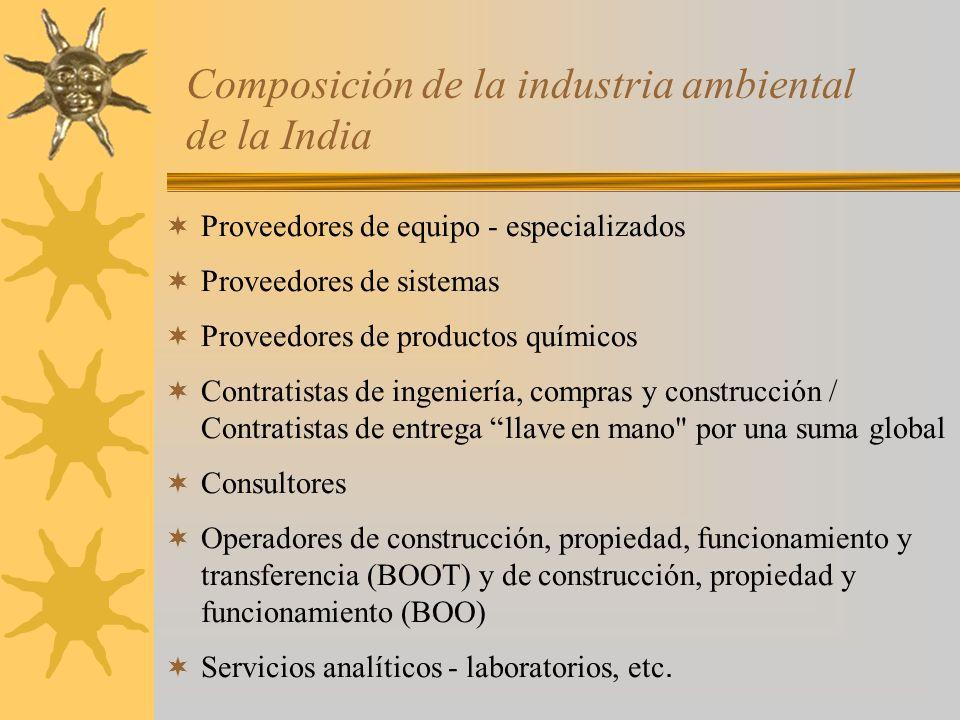 Composición de la industria ambiental de la India Proveedores de equipo - especializados Proveedores de sistemas Proveedores de productos químicos Con