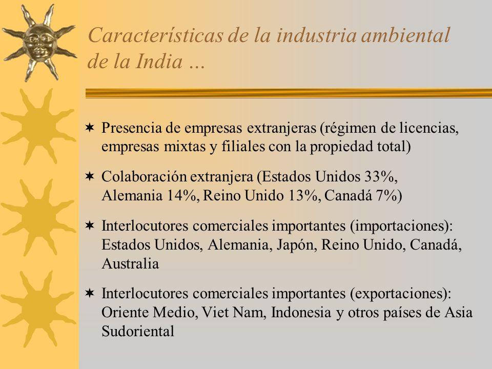 Características de la industria ambiental de la India … Presencia de empresas extranjeras (régimen de licencias, empresas mixtas y filiales con la pro