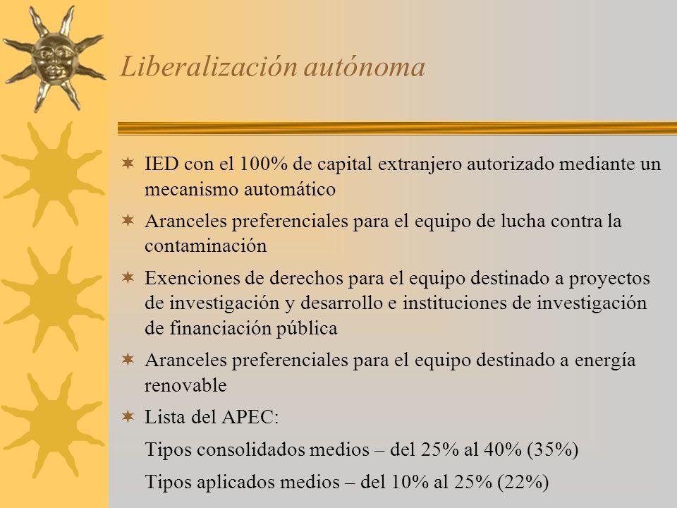 Liberalización autónoma IED con el 100% de capital extranjero autorizado mediante un mecanismo automático Aranceles preferenciales para el equipo de l