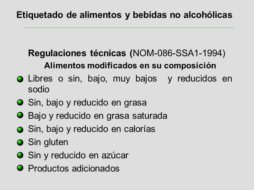 Etiquetado de alimentos y bebidas no alcohólicas Regulaciones técnicas (NOM-086-SSA1-1994) Alimentos modificados en su composición Libres o sin, bajo,