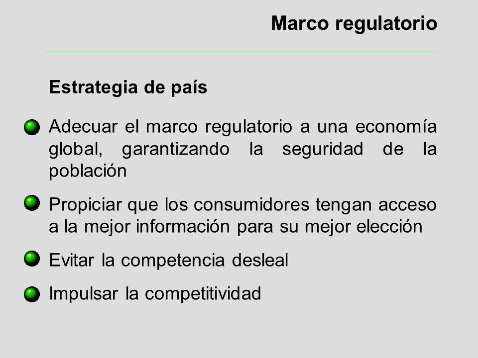 Marco regulatorio Estrategia de país Adecuar el marco regulatorio a una economía global, garantizando la seguridad de la población Propiciar que los c
