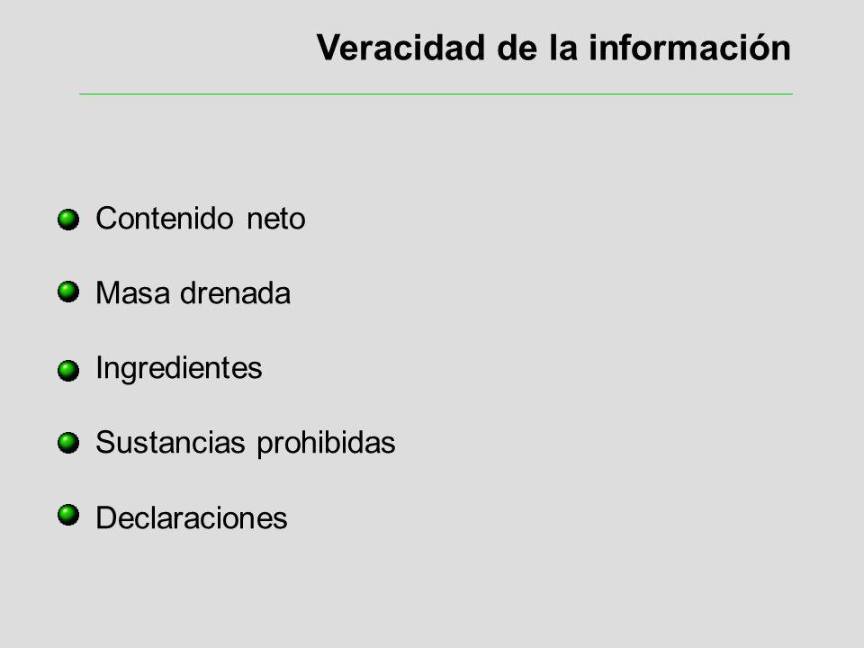 Veracidad de la información Contenido neto Masa drenada Ingredientes Sustancias prohibidas Declaraciones