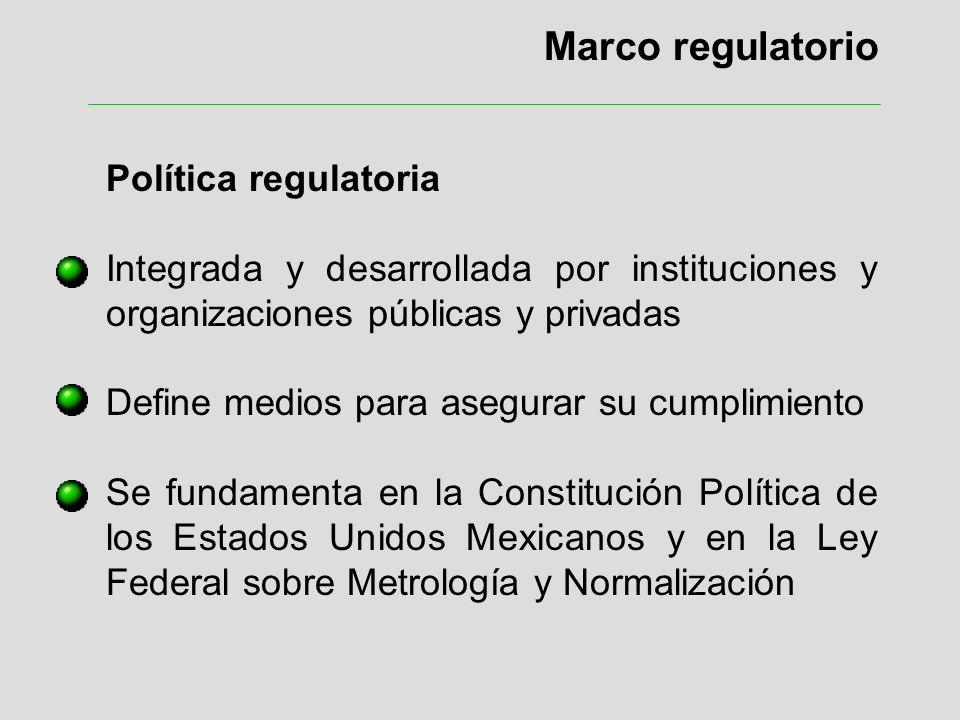 Marco regulatorio Política regulatoria Integrada y desarrollada por instituciones y organizaciones públicas y privadas Define medios para asegurar su