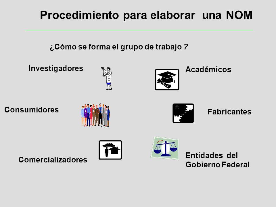 Académicos Fabricantes Comercializadores Investigadores Entidades del Gobierno Federal Consumidores ¿Cómo se forma el grupo de trabajo ? Procedimiento