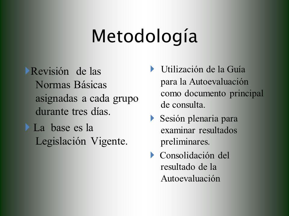 Metodología Revisión de las Normas Básicas asignadas a cada grupo durante tres días. La base es la Legislación Vigente. Utilización de la Guía para la