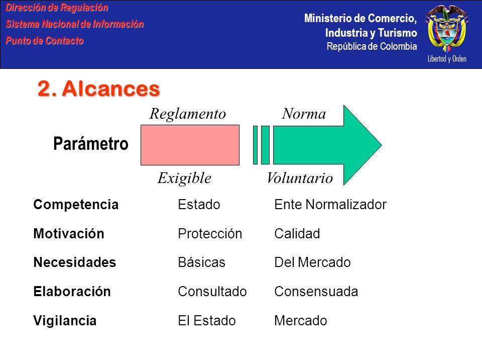 Ministerio de Comercio, Industria y Turismo República de Colombia Dirección de Regulación Sistema Nacional de Información Punto de Contacto 2. Alcance