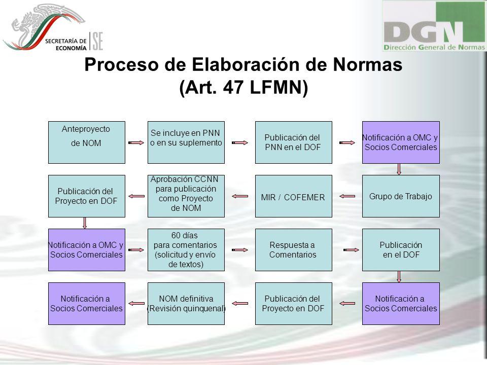 Proceso de Elaboración de Normas (Art. 47 LFMN) Anteproyecto de NOM Se incluye en PNN o en su suplemento Publicación del PNN en el DOF Publicación del
