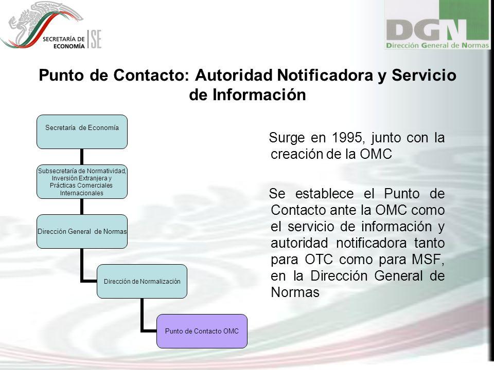 Punto de Contacto: Autoridad Notificadora y Servicio de Información Surge en 1995, junto con la creación de la OMC Se establece el Punto de Contacto a