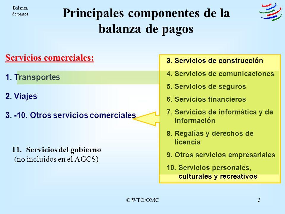 © WTO/OMC3 3. Servicios de construcción 4. Servicios de comunicaciones 5. Servicios de seguros 6. Servicios financieros 7. Servicios de informática y