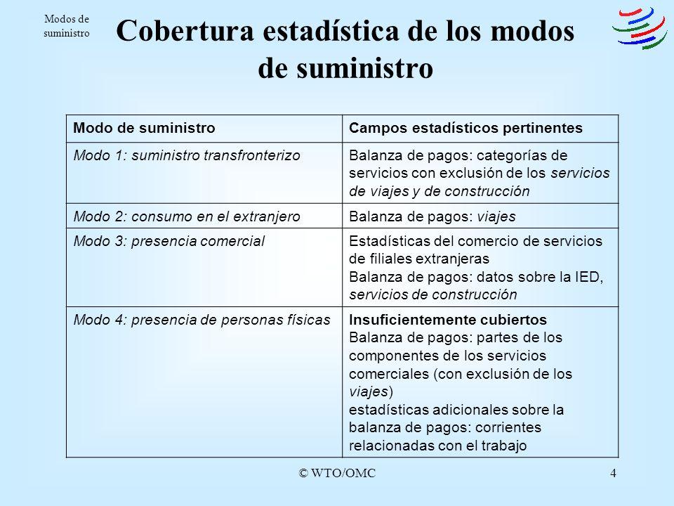 © WTO/OMC4 Cobertura estadística de los modos de suministro Modos de suministro Modo de suministroCampos estadísticos pertinentes Modo 1: suministro t