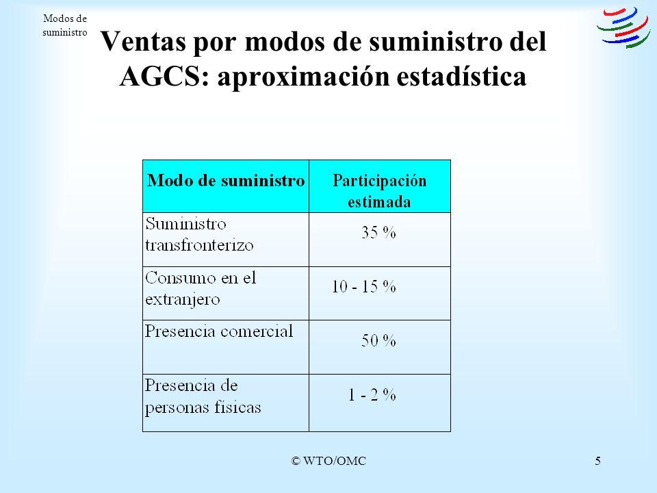 © WTO/OMC5 Ventas por modos de suministro del AGCS: aproximación estadística Modos de suministro