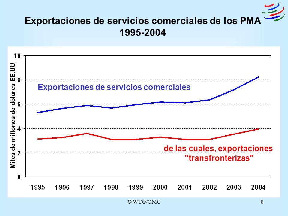 © WTO/OMC8 Exportaciones de servicios comerciales de los PMA 1995-2004 Exportaciones de servicios comerciales de las cuales, exportaciones