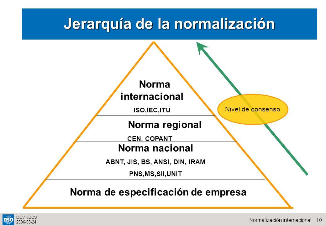 10Normalización internacional DEVT/BCS 2006-03-24 Jerarquía de la normalización Norma internacional ISO,IEC,ITU Norma regional CEN, COPANT Norma nacional ABNT, JIS, BS, ANSI, DIN, IRAM PNS,MS,SII,UNIT Norma de especificación de empresa Nivel de consenso