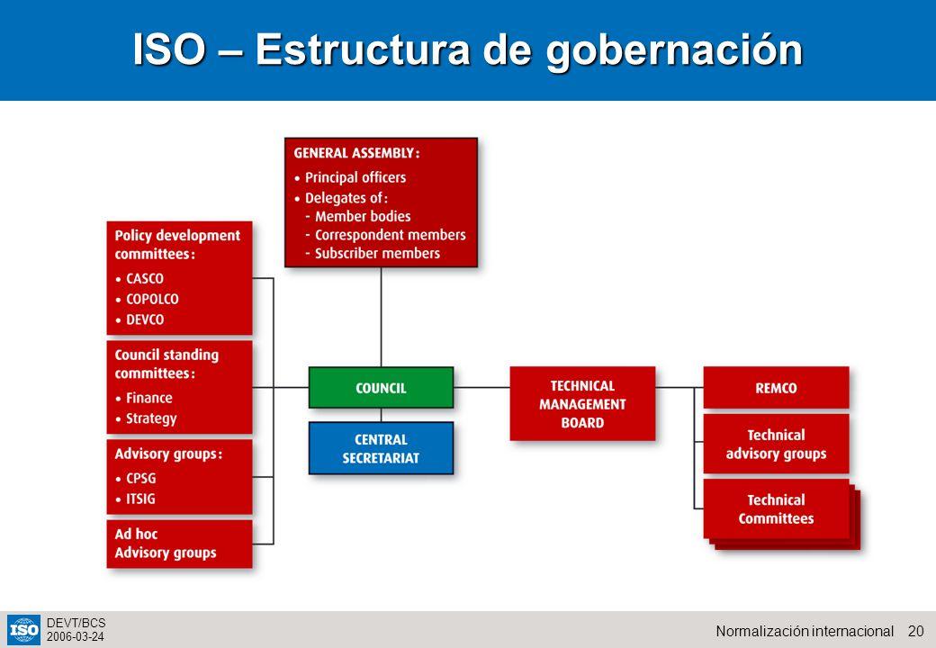 20Normalización internacional DEVT/BCS 2006-03-24 ISO – Estructura de gobernación