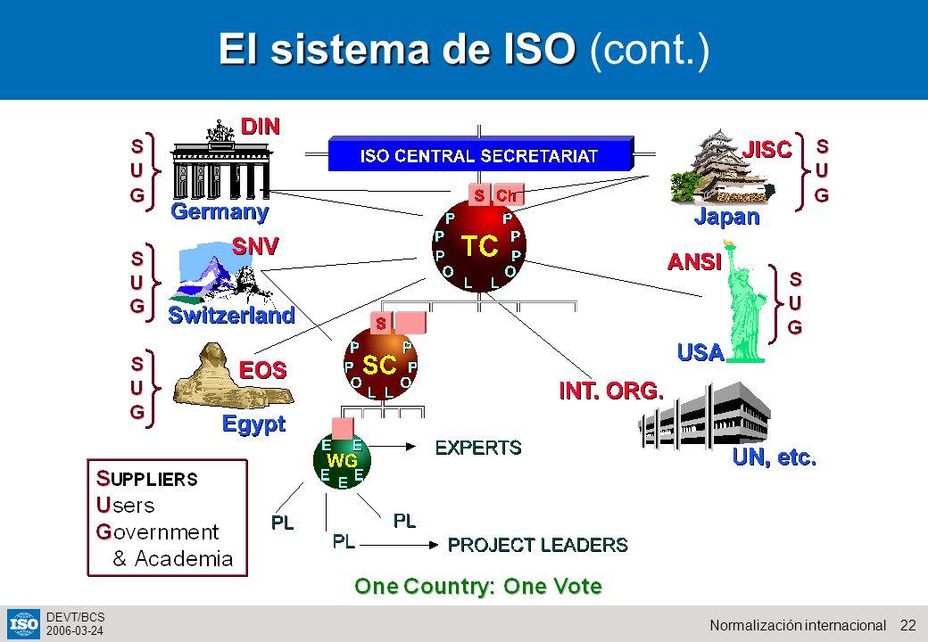 22Normalización internacional DEVT/BCS 2006-03-24 El sistema de ISO El sistema de ISO (cont.)