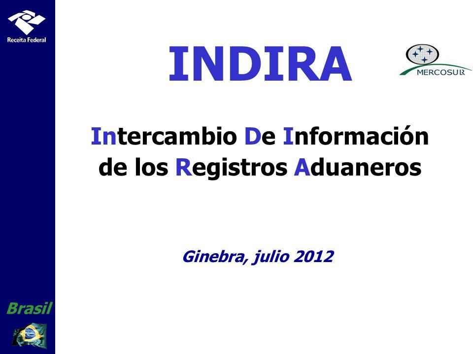 Ginebra, julio 2012 Brasil INDIRA Intercambio De Información de los Registros Aduaneros