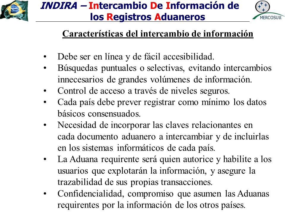 INDIRA – Intercambio De Información de los Registros Aduaneros Características del intercambio de información Debe ser en línea y de fácil accesibilidad.