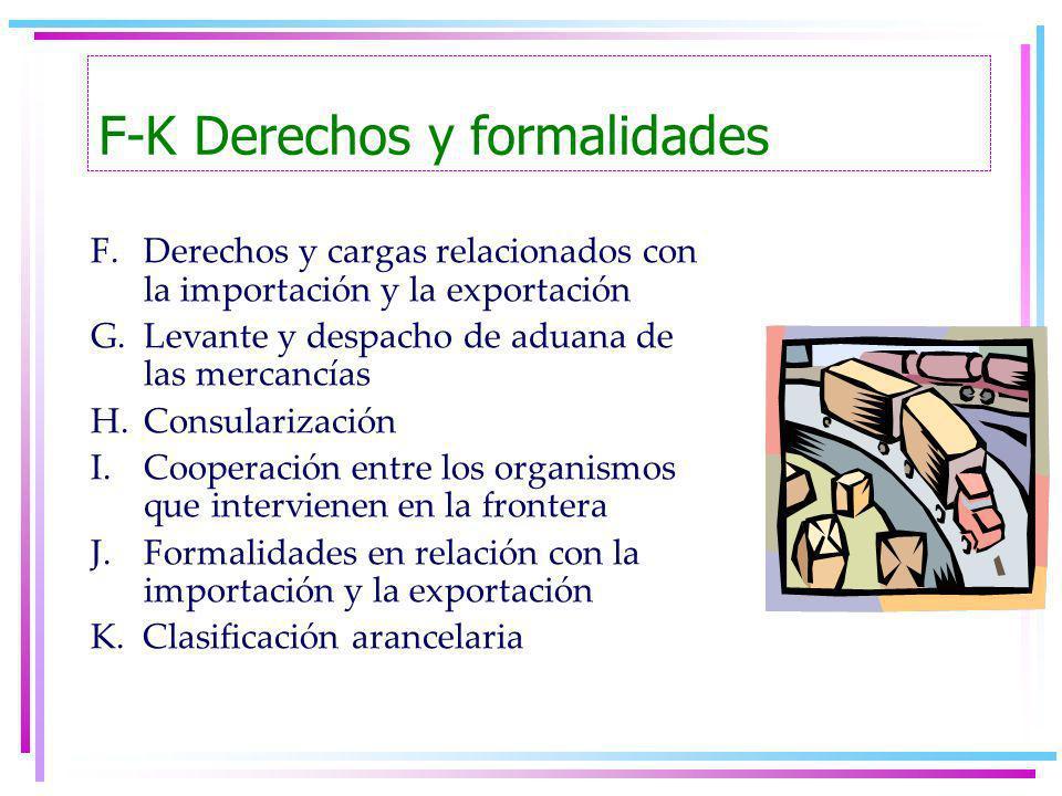 F-K Derechos y formalidades F.Derechos y cargas relacionados con la importación y la exportación G.Levante y despacho de aduana de las mercancías H.Consularización I.Cooperación entre los organismos que intervienen en la frontera J.Formalidades en relación con la importación y la exportación K.