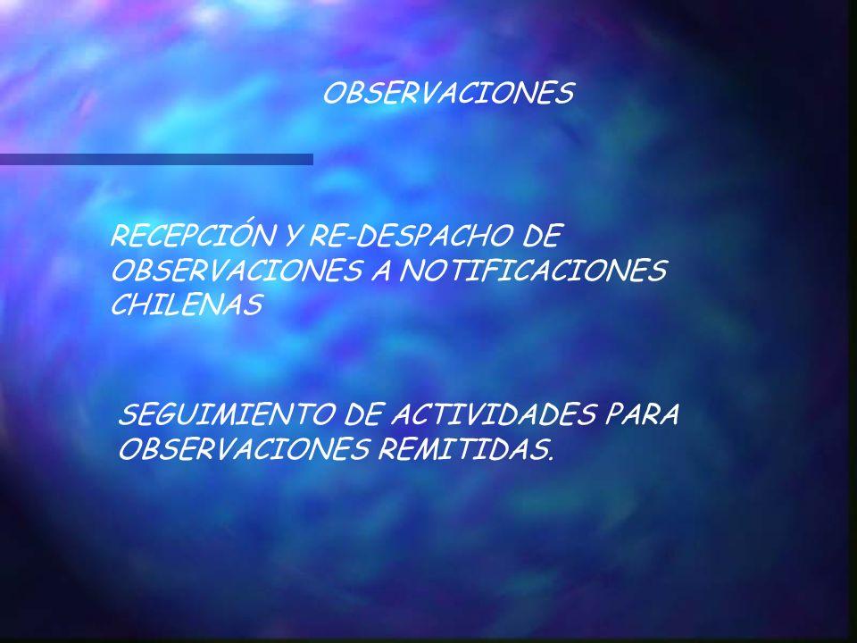 OBSERVACIONES RECEPCIÓN Y RE-DESPACHO DE OBSERVACIONES A NOTIFICACIONES CHILENAS SEGUIMIENTO DE ACTIVIDADES PARA OBSERVACIONES REMITIDAS.