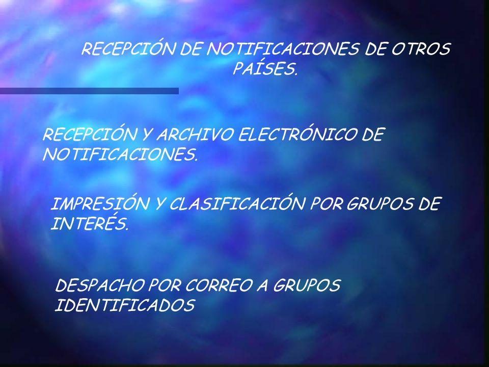 RECEPCIÓN DE NOTIFICACIONES DE OTROS PAÍSES. RECEPCIÓN Y ARCHIVO ELECTRÓNICO DE NOTIFICACIONES. IMPRESIÓN Y CLASIFICACIÓN POR GRUPOS DE INTERÉS. DESPA