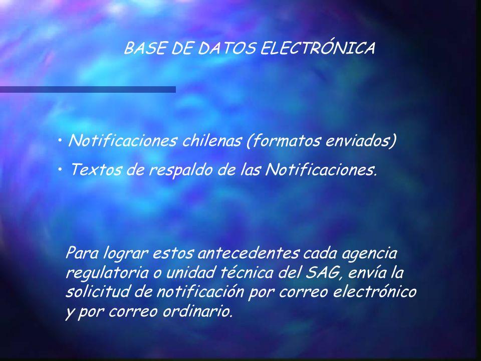 BASE DE DATOS ELECTRÓNICA Notificaciones chilenas (formatos enviados) Textos de respaldo de las Notificaciones. Para lograr estos antecedentes cada ag