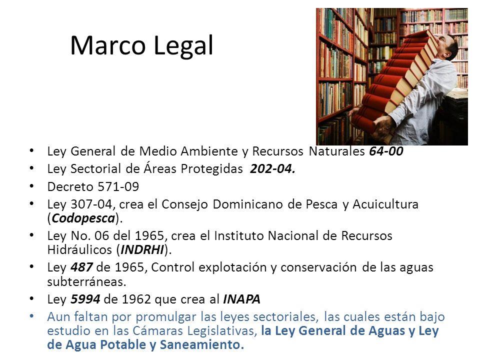Marco Legal Ley General de Medio Ambiente y Recursos Naturales 64-00 Ley Sectorial de Áreas Protegidas 202-04. Decreto 571-09 Ley 307-04, crea el Cons