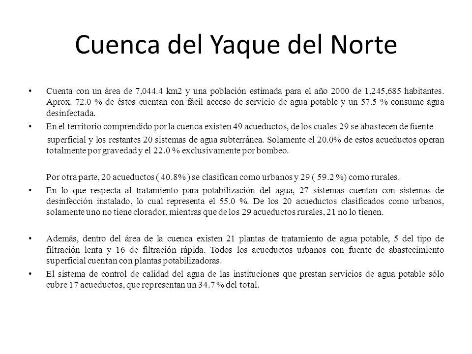 Cuenca del Yaque del Norte Cuenta con un área de 7,044.4 km2 y una población estimada para el año 2000 de 1,245,685 habitantes. Aprox. 72.0 % de éstos