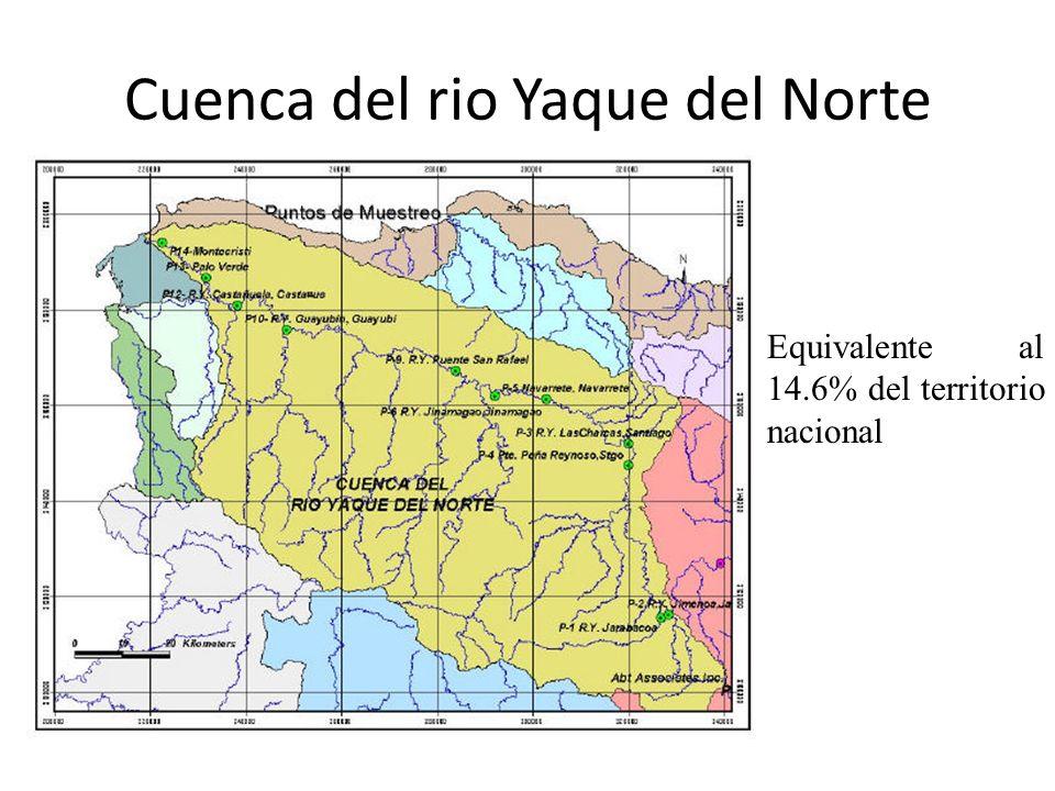 Cuenca del rio Yaque del Norte Equivalente al 14.6% del territorio nacional