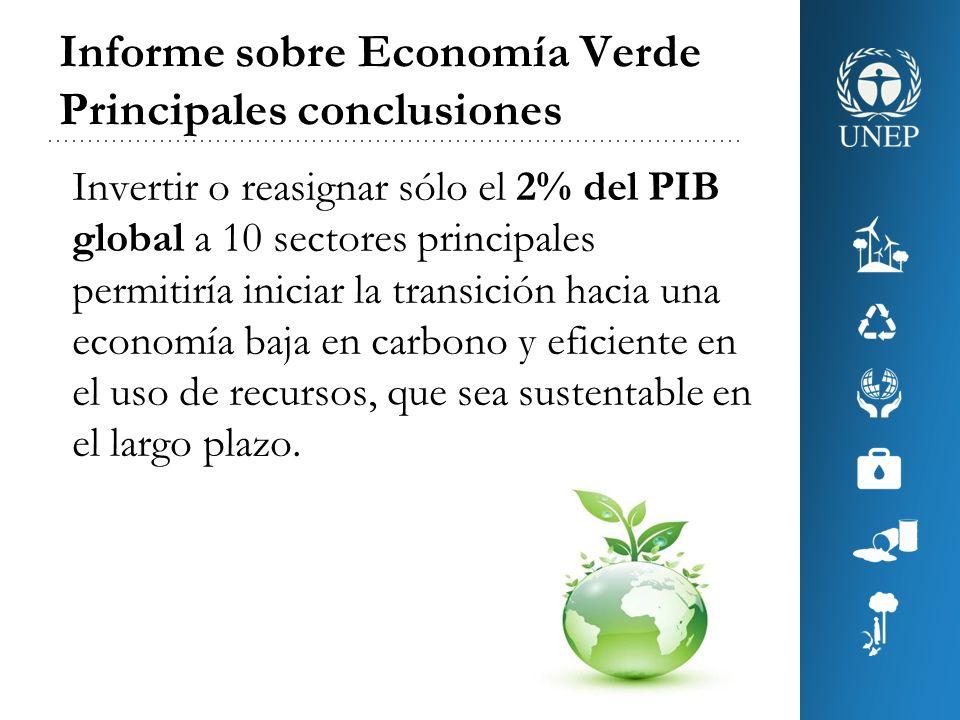 Principales Conclusiones: una Economía Verde promueve el crecimiento y en el tiempo supera el modelo actual… Crecimiento PIB(%)