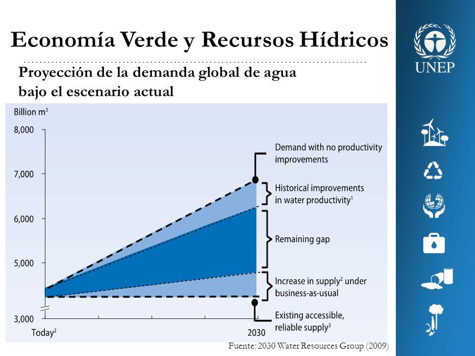 Economía Verde y Recursos Hídricos Población mundial sin acceso a saneamiento adecuado, según los Objetivos de Desarrollo del Milenio Fuente: WHO/UNICEF (2010)