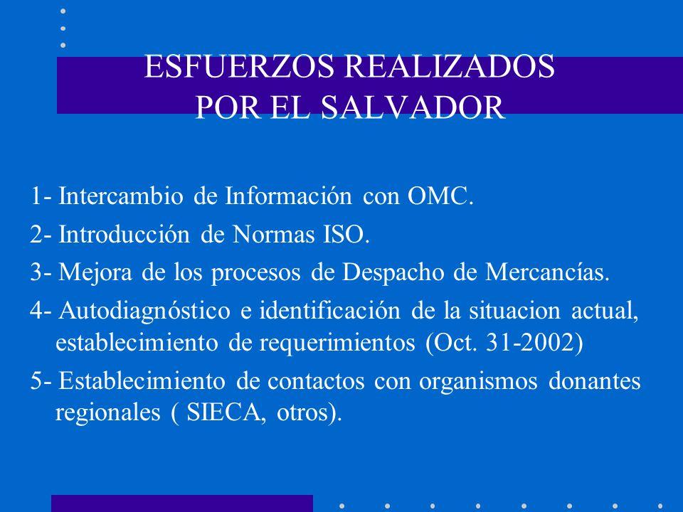 ESFUERZOS REALIZADOS POR EL SALVADOR 1- Intercambio de Información con OMC. 2- Introducción de Normas ISO. 3- Mejora de los procesos de Despacho de Me