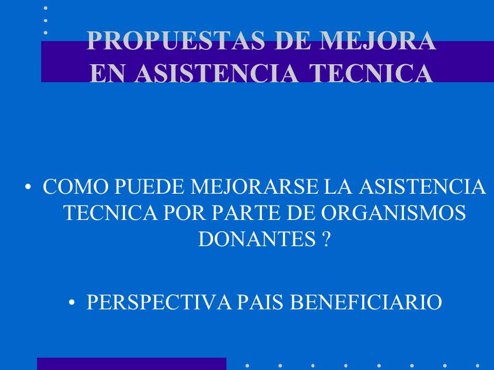 MEJORAS ASISTENCIA TECNICA 1-Identificación adecuada de la situación actual y de los requerimientos de asistencia técnica del país beneficiario.