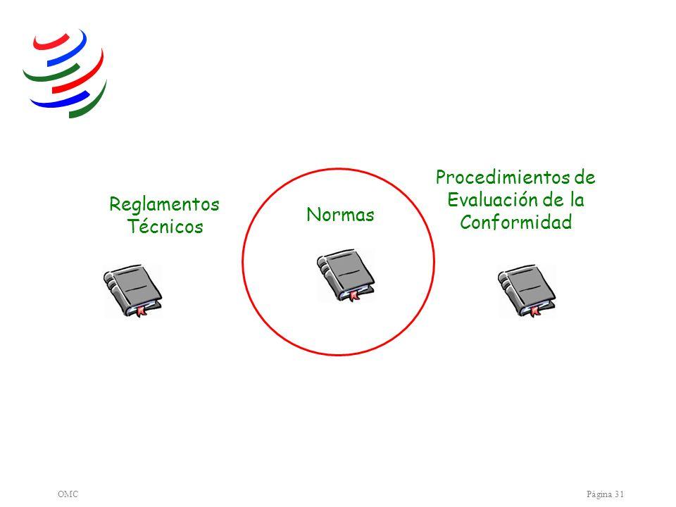 OMCPágina 31 Reglamentos Técnicos Normas Procedimientos de Evaluación de la Conformidad